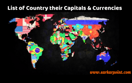 List of Countries Capitals & Currencies
